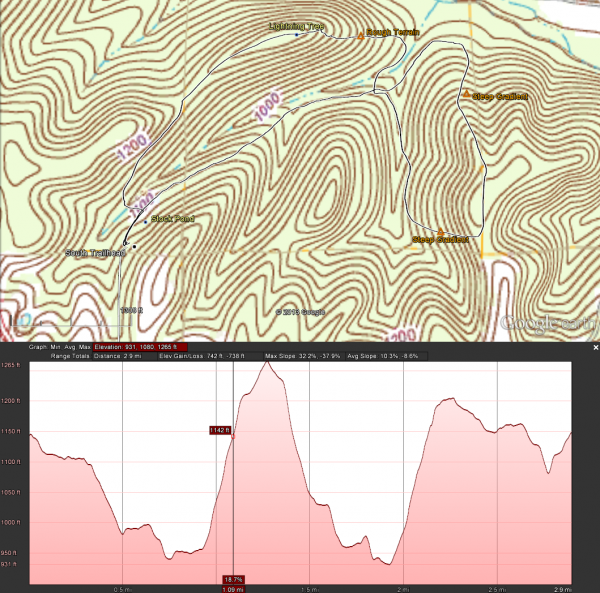 Map and elevation profile for the Busiek State Forest and Wildlife Area Silver Trail
